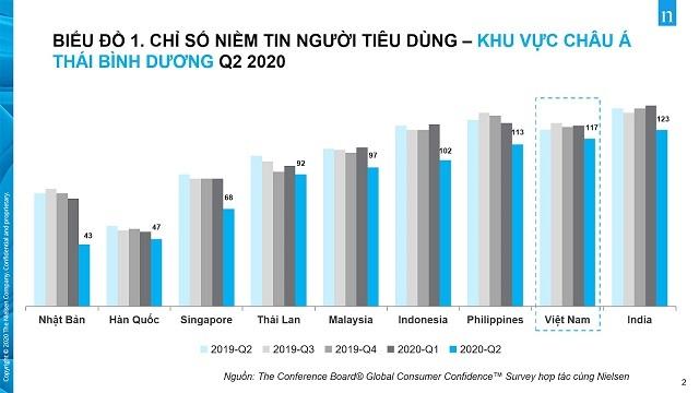 Covid-19 lần 2 có khiến thị trường bất động sản Việt Nam giảm sức hút với nhà đầu tư ngoại? - 1