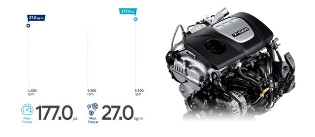 Đánh giá chi tiết nhất xe Hyundai Tucson New bản nâng cấp - 7