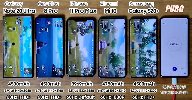 Đọ thời lượng pin Galaxy Note20 Ultra cùng loạt smartphone cao cấp - 1