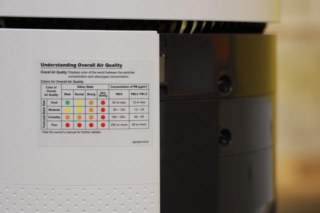 LG PuriCare - Máy lọc không khí thân thiện với trẻ em, giá 28,8 triệu - 10