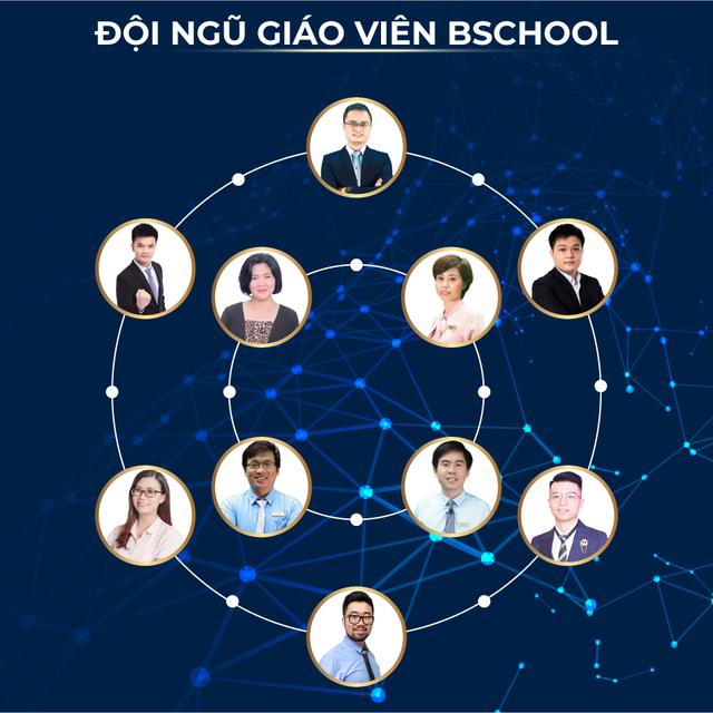 Ôn thi Đại học tại Bschool đạt hiệu quả cao nhờ những đổi mới trong phương pháp giảng dạy - 2