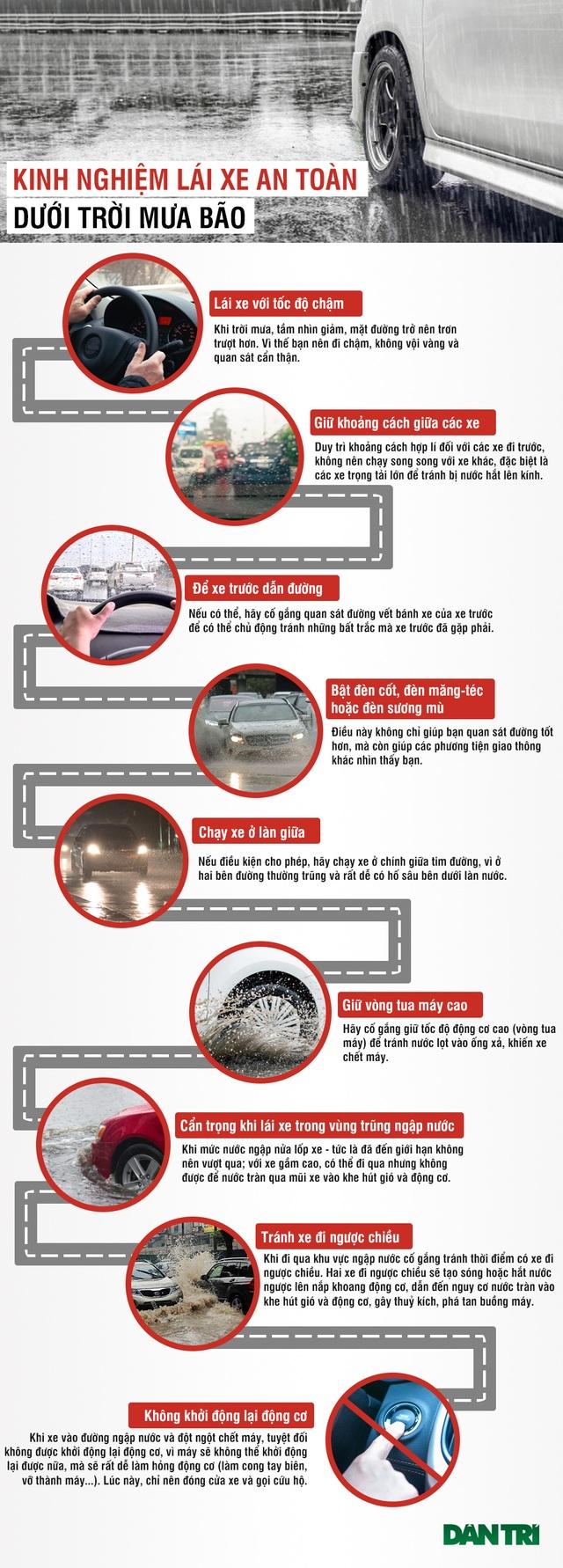 Kinh nghiệm lái xe an toàn dưới trời mưa bão - 1