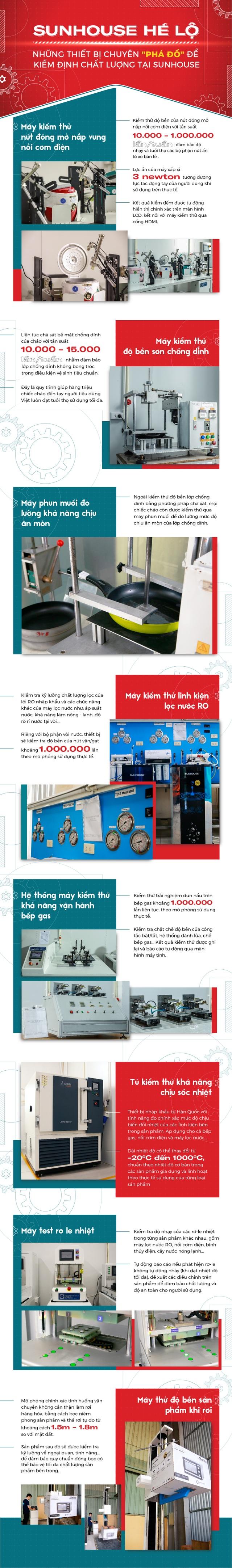 Mục sở thị những chiếc máy phá đồ đắt giá trên dây chuyền kiểm tra chất lượng sản phẩm Sunhouse - 1