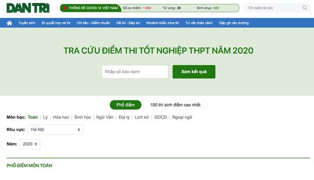 Chính thức công bố điểm thi tốt nghiệp THPT 2020 - 1