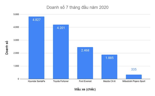 Loạt SUV tầm 1 tỷ sắp về Việt Nam, quyết phân chia lại thị trường - 1