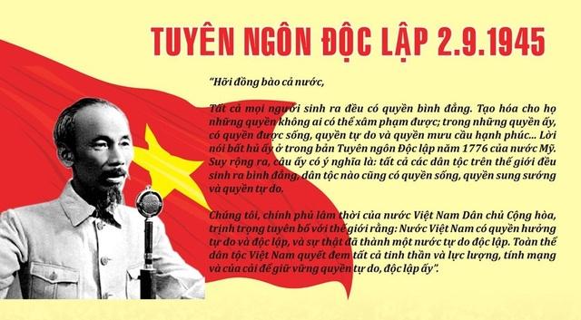 Tuyên ngôn Độc lập - Ý chí và khát vọng của dân tộc Việt Nam - 1