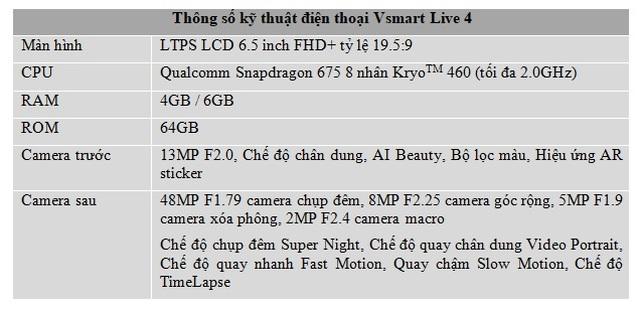 Vingroup ra mắt Vsmart Live 4 – Bước tiến tự chủ công nghệ - 4