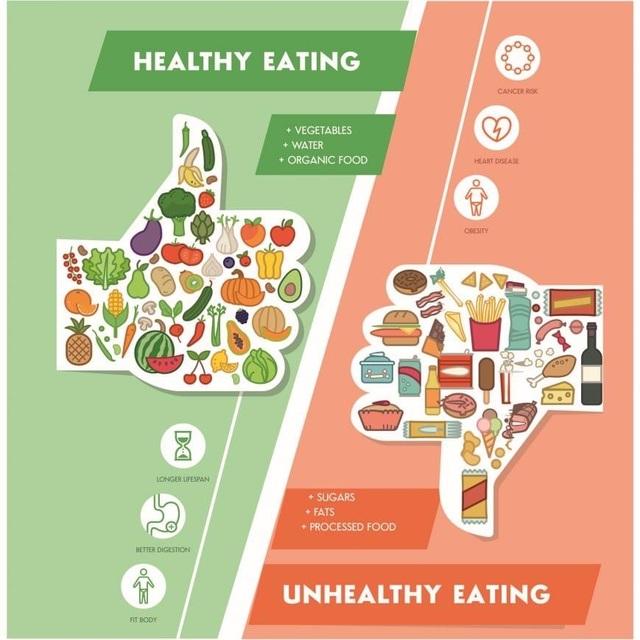 5 bệnh ung thư gõ cửa do cách bạn ăn uống hằng ngày - 1