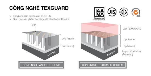 Lời khuyên của kiến trúc sư khi chọn vật liệu cửa nhà - 3
