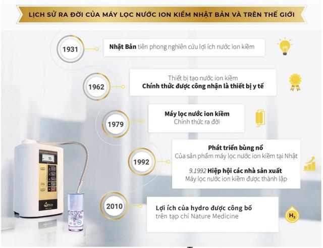Review top 10 máy lọc nước ion kiềm bởi chuyên gia nước Enterbuy - 1