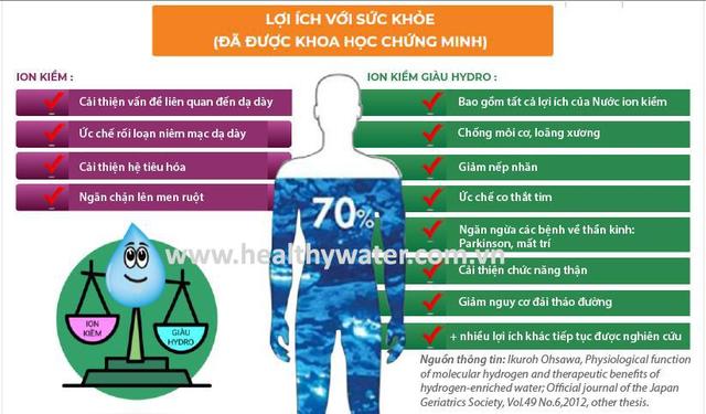 Review top 10 máy lọc nước ion kiềm bởi chuyên gia nước Enterbuy - 2