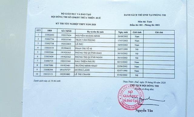 Phòng dịch chặt chẽ trong ngày làm thủ tục dự thi tốt nghiệp THPT đợt 2 - 2