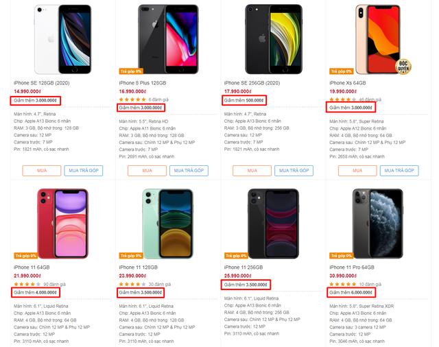 iPhone giảm giá sốc gần chục triệu đồng  - 1