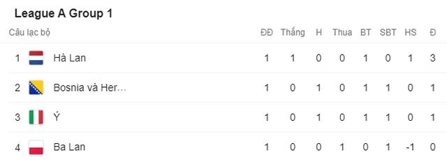 Hà Lan thắng nghẹt thở, Italia đứt mạch toàn thắng - 3