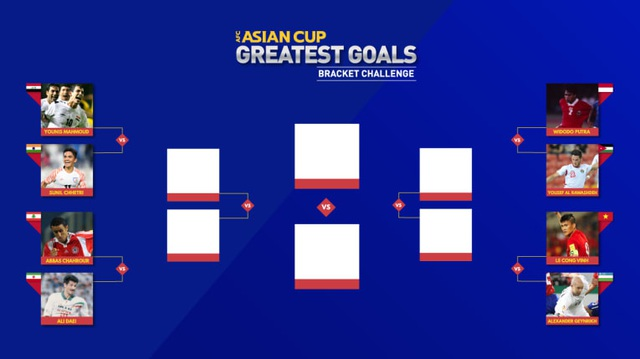 Công Vinh vào tứ kết tranh giải bàn thắng đẹp nhất lịch sử Asian Cup - 2