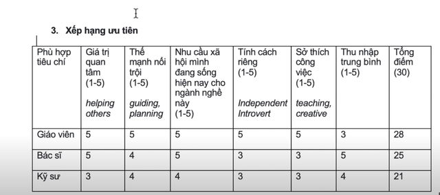 Tiến sĩ Việt tại Mỹ chia sẻ 5 bước chiến lược để tìm ra nghề phù hợp nhất - 2