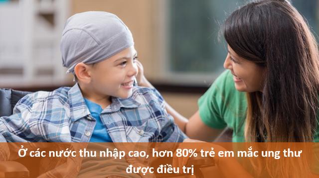 Những sự thật bố mẹ cần biết về ung thư ở trẻ em - 4