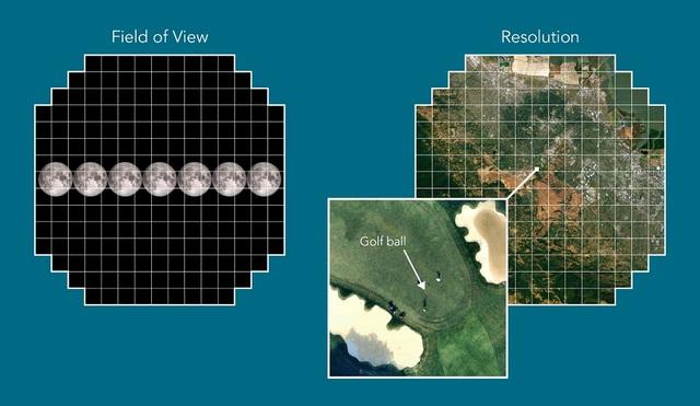 Choáng với khả năng của máy ảnh độ phân giải 3,2 tỷ pixel - 4