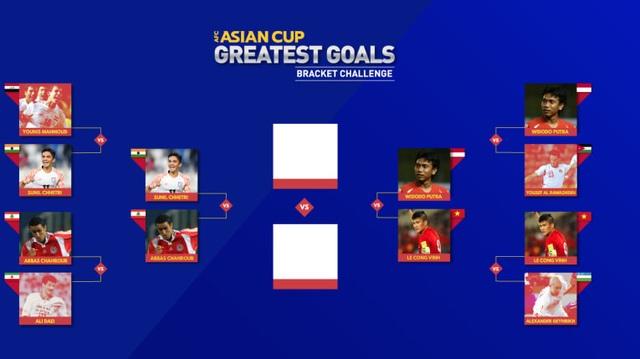 Công Vinh vào bán kết giải bàn thắng đẹp nhất lịch sử Asian Cup - 2