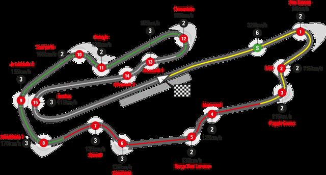 Tuscan Grand Prix 2020: Muốn bao nhiêu hỗn loạn cũng có - 1