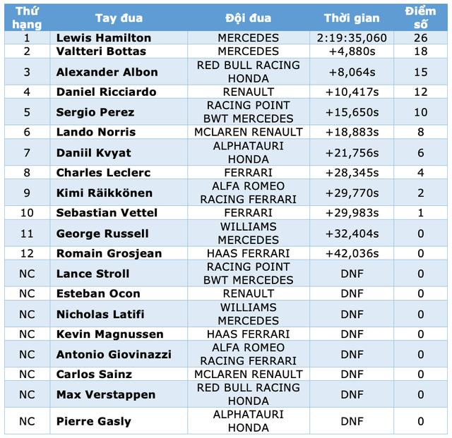 Tuscan Grand Prix 2020: Muốn bao nhiêu hỗn loạn cũng có - 24