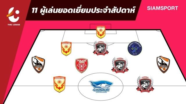 Thi đấu xuất thần, Văn Lâm vẫn mất chỗ ở đội hình tiêu biểu Thai-League - 1