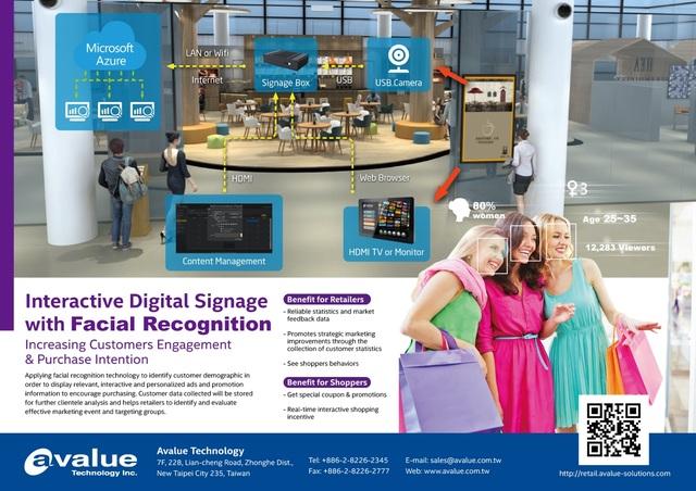 Intel IoT Solution Aggregator mở ra thế giới mới cho ngành hàng bán lẻ thông minh - 2