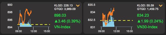 Tài sản tỷ phú Phạm Nhật Vượng tăng không ngừng ngay đầu tuần  - 1