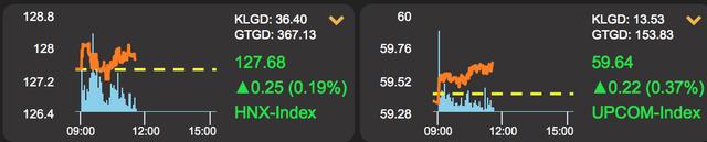 Tài sản tỷ phú Phạm Nhật Vượng tăng không ngừng ngay đầu tuần  - 2