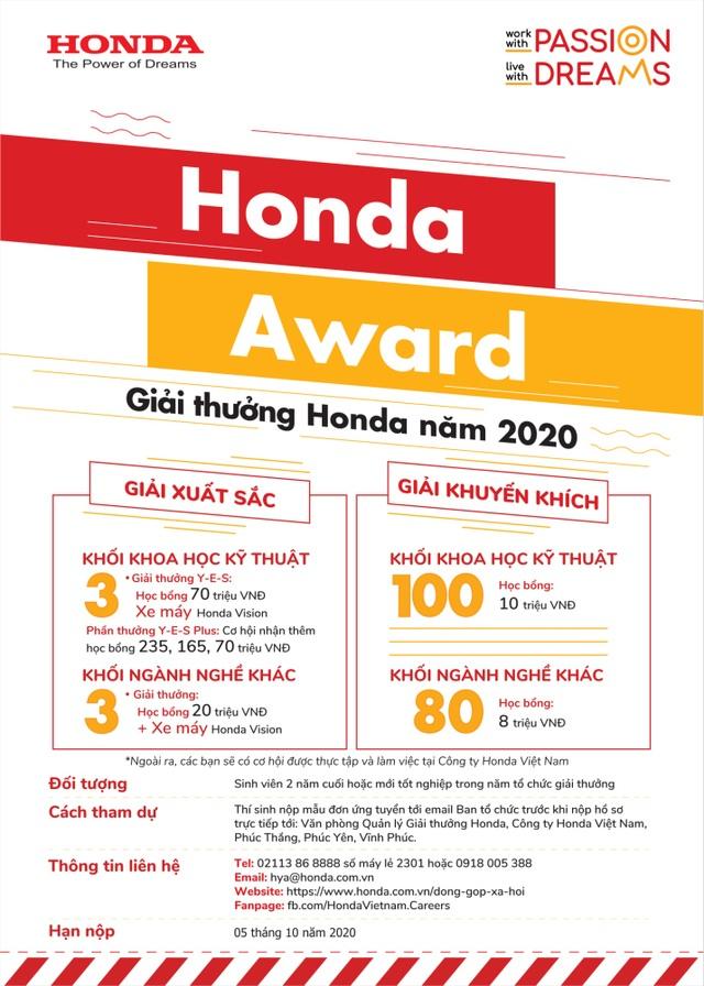 Giải thưởng Honda 2020 –không gói gọn trong chuyên ngành khoa học kỹ thuật - 1