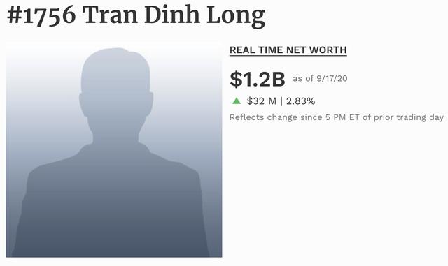 """Tài sản đạt 1,2 tỷ USD, đại gia Trần Đình Long """"giàu lên"""" với giá cổ phiếu - 5"""
