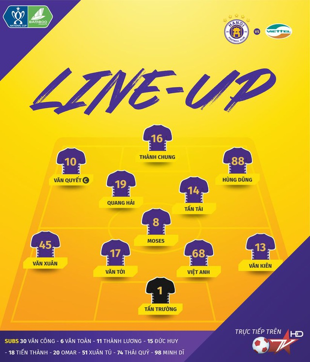 Đánh bại Viettel, CLB Hà Nội vô địch cúp Quốc gia - 21