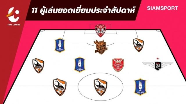 Đặng Văn Lâm có tên trong đội hình tiêu biểu vòng 6 Thai-League - 1