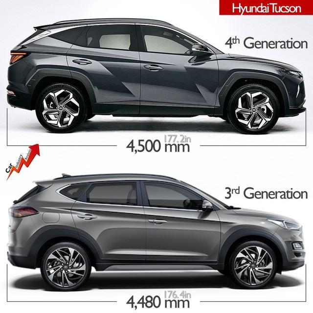 So sánh Hyundai Tucson 2021 với xe đang bán tại Việt Nam: lột xác toàn diện - 3
