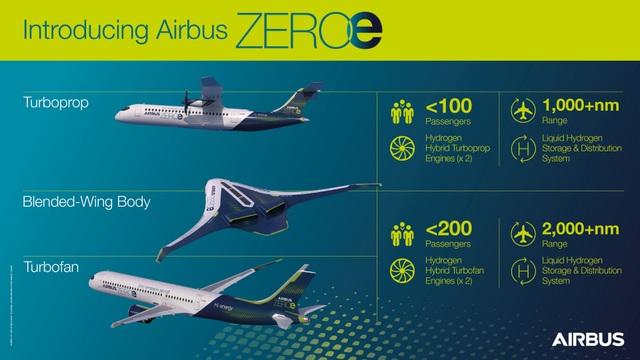 Hãng Airbus tiết lộ kế hoạch sản xuất máy bay phát thải bằng 0 - 1