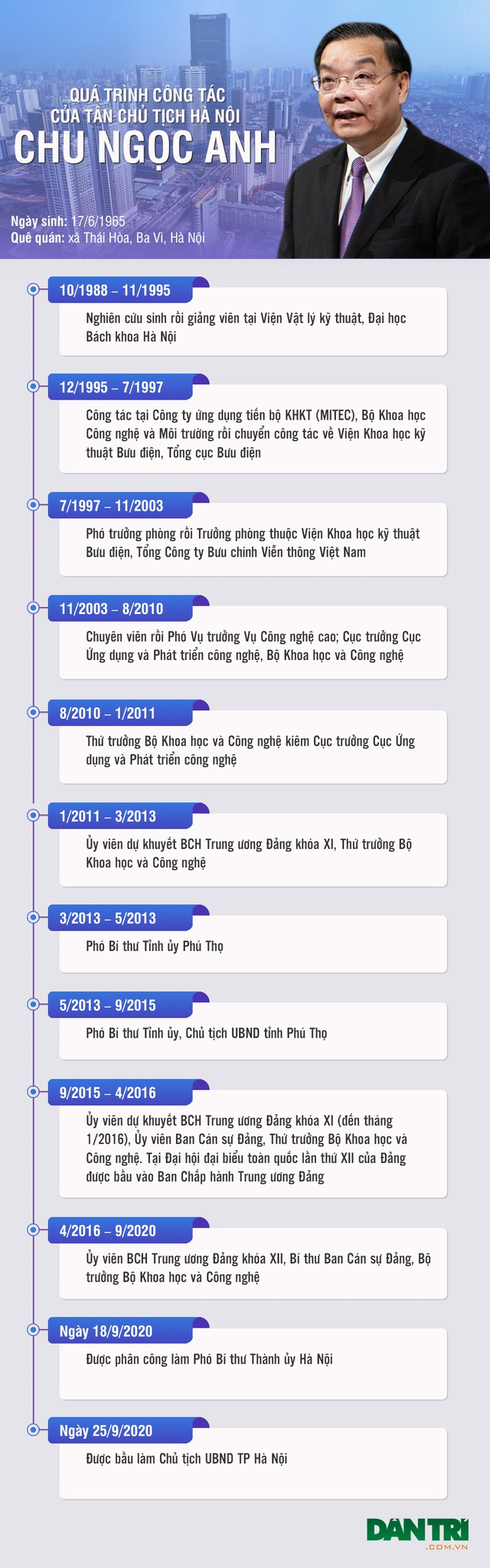 Chân dung tân Chủ tịch Hà Nội Chu Ngọc Anh - 1