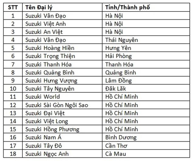 Việt Nam Suzuki sẽ giới thiệu mẫu xe Ciaz mới trên toàn quốc - 3