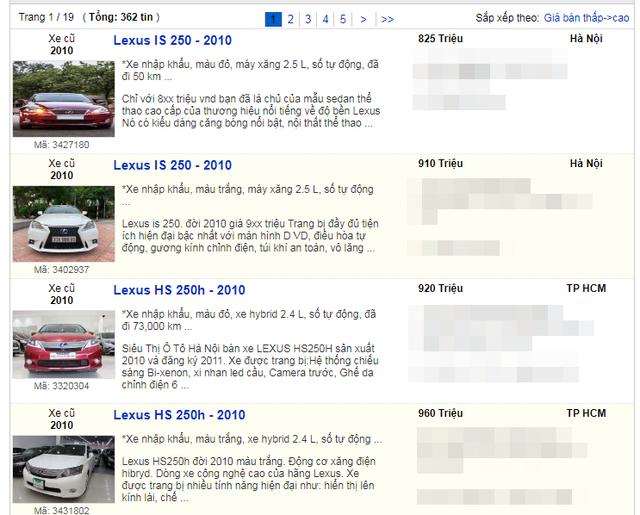 Xe sang cũ, mới đồng loạt hạ giá: Hết thời làm giá, quay về vét khách xe cỏ - 5