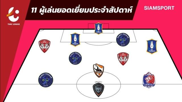 Đặng Văn Lâm bị gạch tên ở đội hình tiêu biểu vòng 7 Thai-League - 1