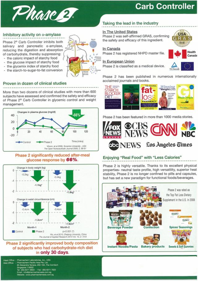 Phase 2® Carb Controller - Công nghệ hỗ trợ giảm béo hiệu quả từ Hoa Kỳ - 3