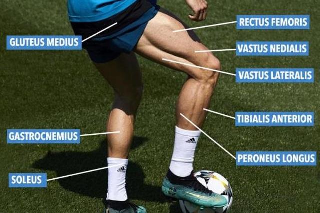 Bí quyết nào giúp C.Ronaldo bật cao tới kinh ngạc? - 3