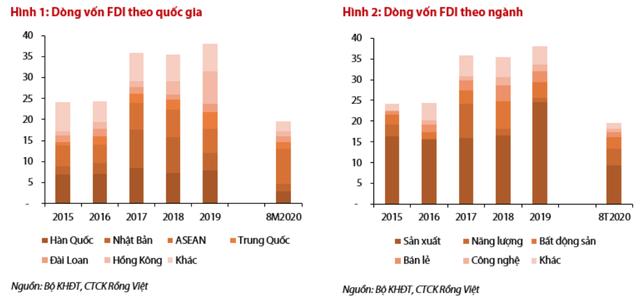Làn sóng dịch chuyển sản xuất khỏi Trung Quốc: Việt Nam có chậm chân? - 2