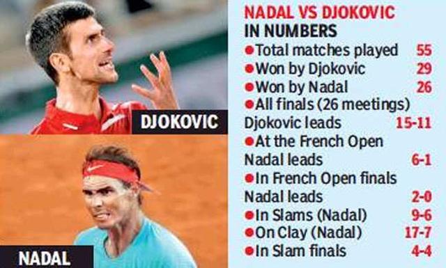 Nadal và Djokovic săn kỷ lục ở trận chung kết Roland Garros - 4