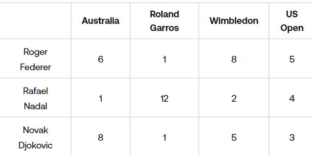 Nadal và Djokovic săn kỷ lục ở trận chung kết Roland Garros - 2