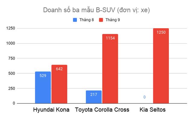 Lái xe với công nghệ an toàn TSS: Phản xạ tình huống nhạy hơn cả tài già - 4