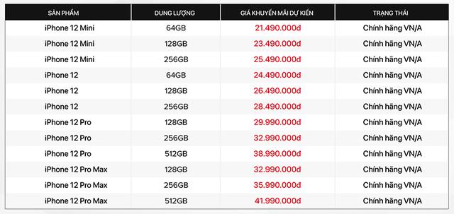 Giá bán chi tiết các phiên bản iPhone 12 tại Việt Nam, rẻ nhất 21,49 triệu - 3