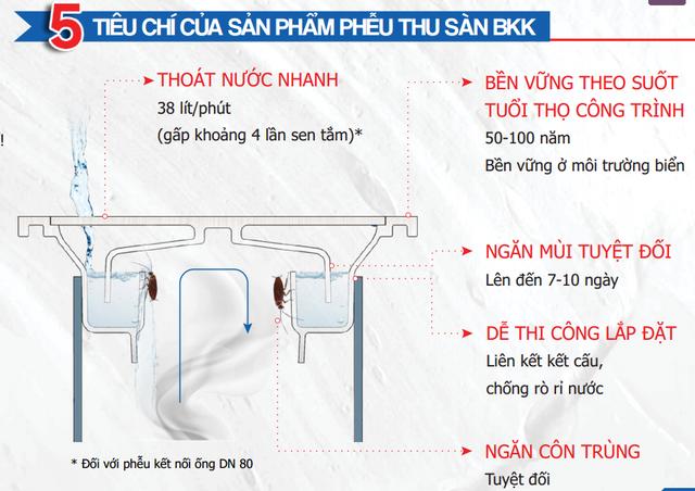 """Phễu thoát sàn Bạch Kim BKK: """"Doanh nghiệp tiêu biểu Việt Nam - ASEAN 2020"""" - 3"""