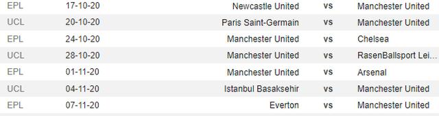 """Man Utd đến giai đoạn khốc liệt, HLV Solskjaer """"đứt gánh""""? - 3"""