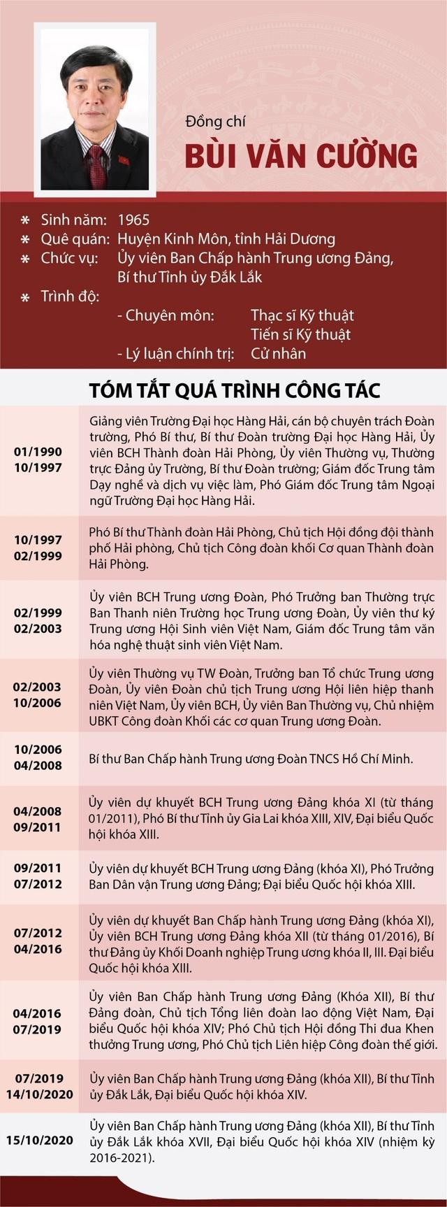"""Bí thư Tỉnh ủy Đắk Lắk: """"Có cả một chiến dịch công kích, chống phá tôi"""" - 4"""