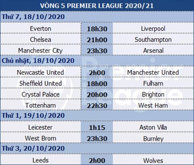 """Newcastle - Man Utd: Nỗi sợ triền miên của """"Quỷ đỏ"""" - 1"""